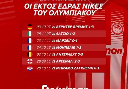 Πόρτο-Ολυμπιακός με σούπερ προσφορά* & Fantasy στη Stoiximan!