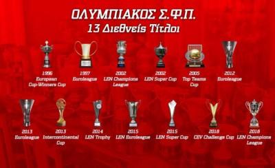 Την τελευταία 9ετία έχουν κατακτήσει οι Ολυμπιακός 43 πρωταθλήματα, ΠΑΟ 8, ΠΑΟΚ 5 και ΑΕΚ 4! Και στην Ευρώπη; 7 κούπες ο Ολυμπιακός και οι άλλοι,πάτος...