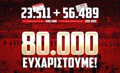 80.000 και συνεχίζουμε!