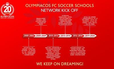Είκοσι χρόνια Δίκτυο Σχολών Ολυμπιακού