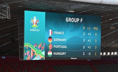 Euro 2020: Πορτογαλία-Γαλλία με 10.000€ εντελώς δωρεάν* στο Stoiximan Master!