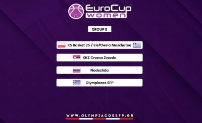 Ολυμπιακός   Μπάσκετ Γυναικών: Η κλήρωση στο Eurocup