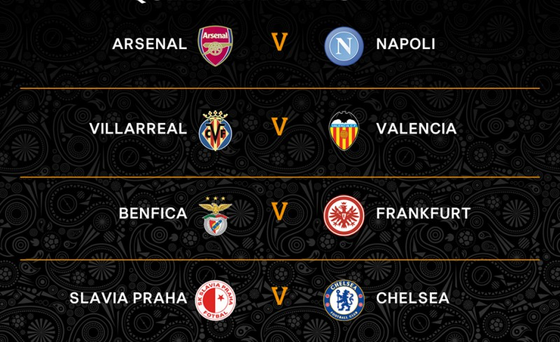 Τιτανομαχία στο Europa League